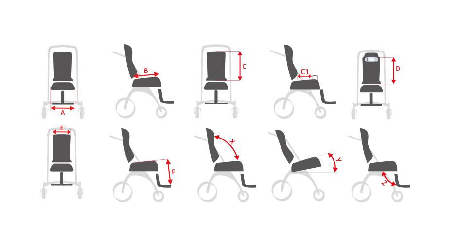 Подбор размера коляски для детей с ДЦП Racer: