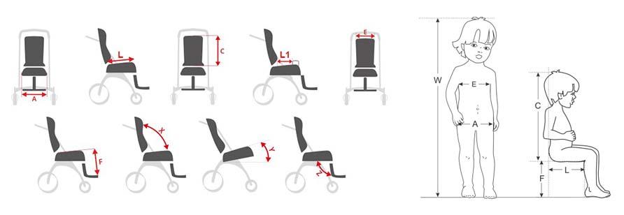 Подбор размера коляска Гиппо