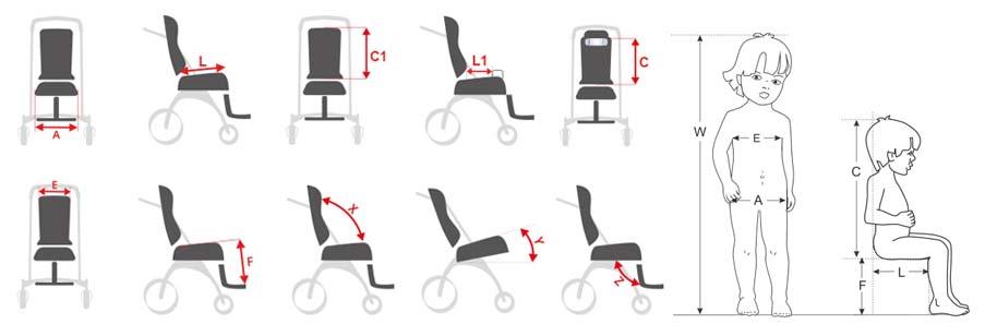 Подбор размера коляски Рейсер